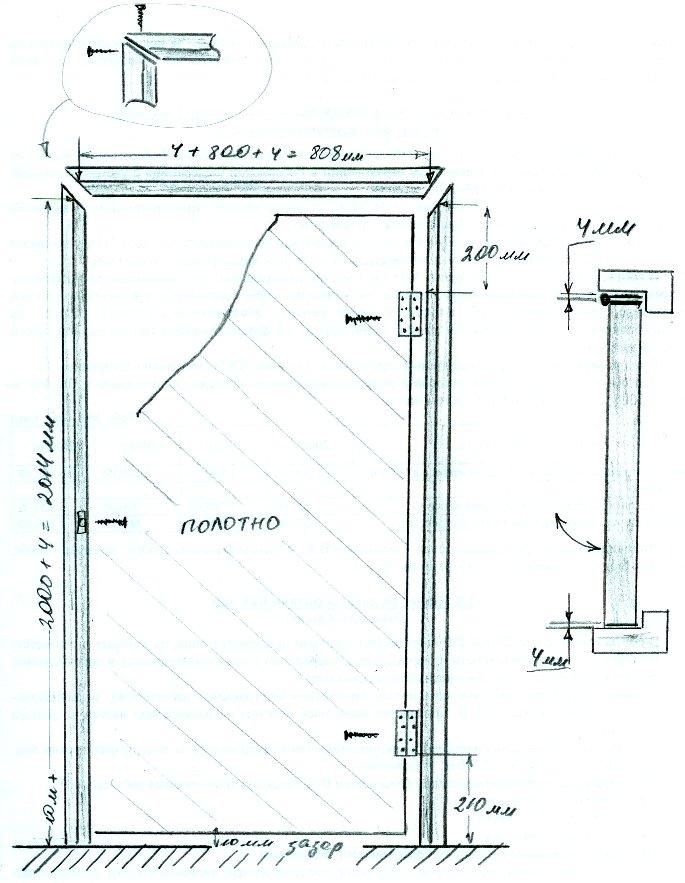Главные правила установки межкомнатных дверей. Сколько стоит.